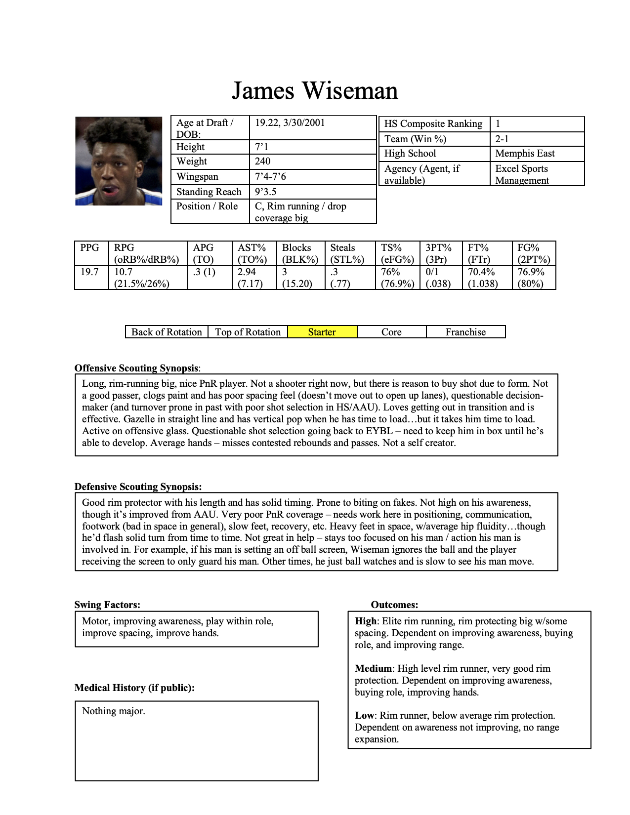 James Wiseman Scouting Report - The Stepien In Scouting Report Basketball Template